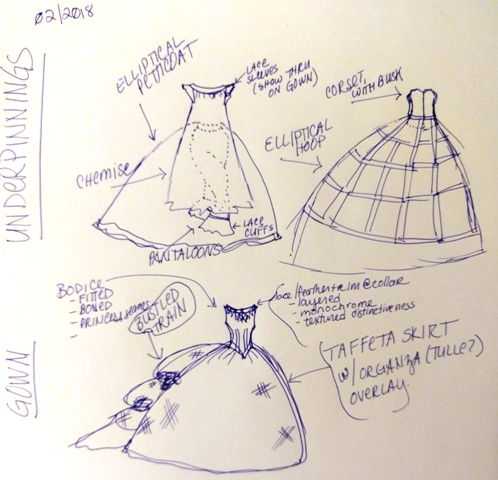 by Heidi Swan Lake Night Circus Costume Sketch